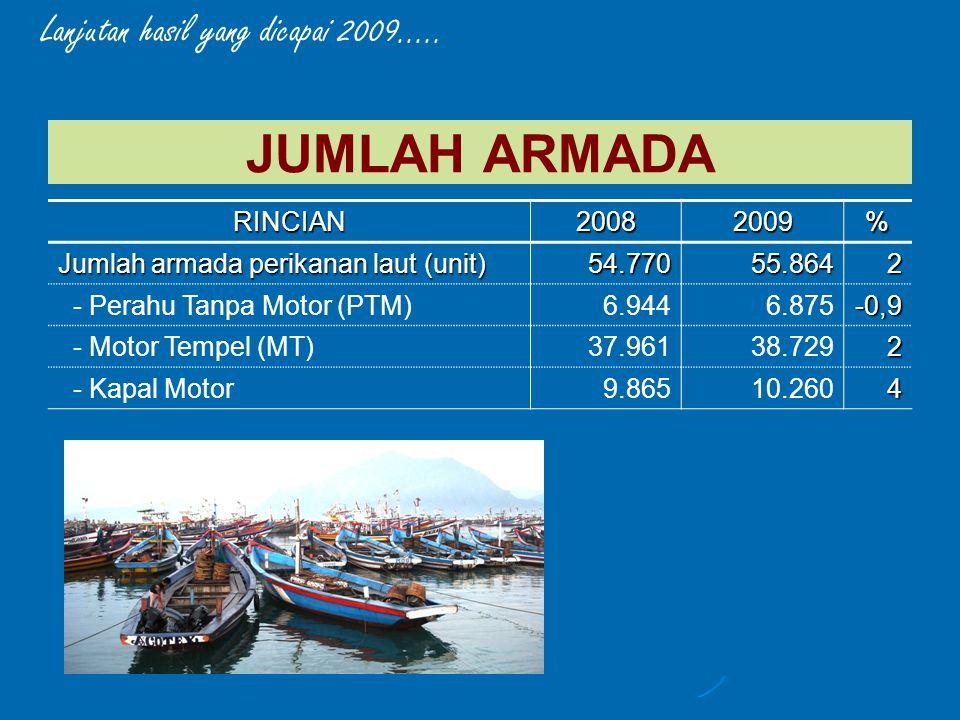 JUMLAH ARMADA Lanjutan hasil yang dicapai 2009..... RINCIAN 2008 2009