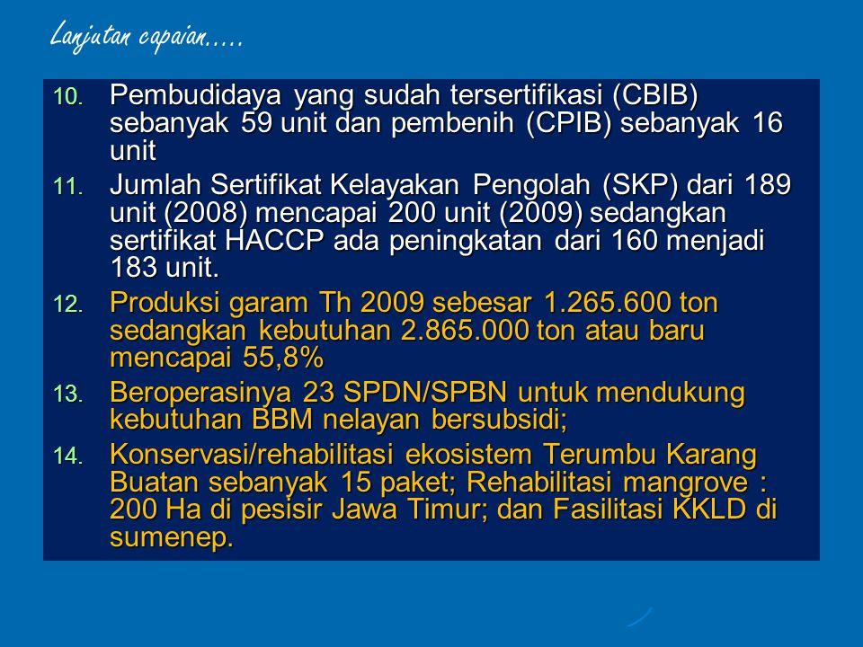 Lanjutan capaian..... Pembudidaya yang sudah tersertifikasi (CBIB) sebanyak 59 unit dan pembenih (CPIB) sebanyak 16 unit.