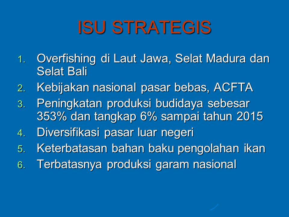 ISU STRATEGIS Overfishing di Laut Jawa, Selat Madura dan Selat Bali