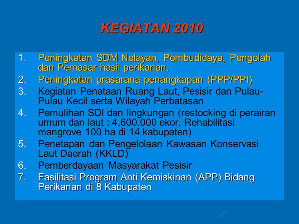 KEGIATAN 2010 Peningkatan SDM Nelayan, Pembudidaya, Pengolah dan Pemasar hasil perikanan. Peningkatan prasarana penangkapan (PPP/PPI)