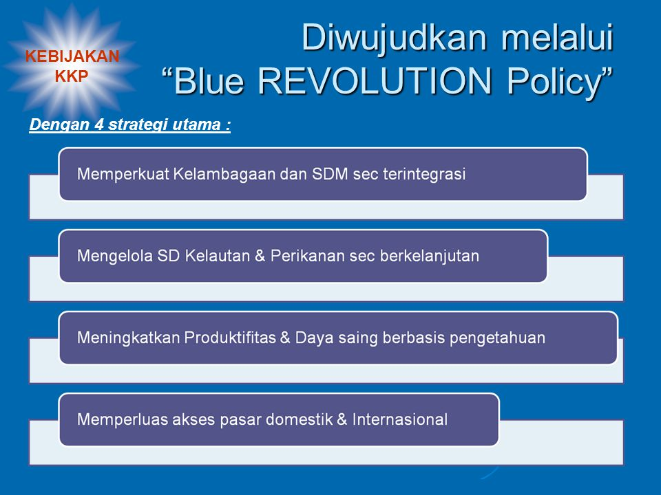 Diwujudkan melalui Blue REVOLUTION Policy