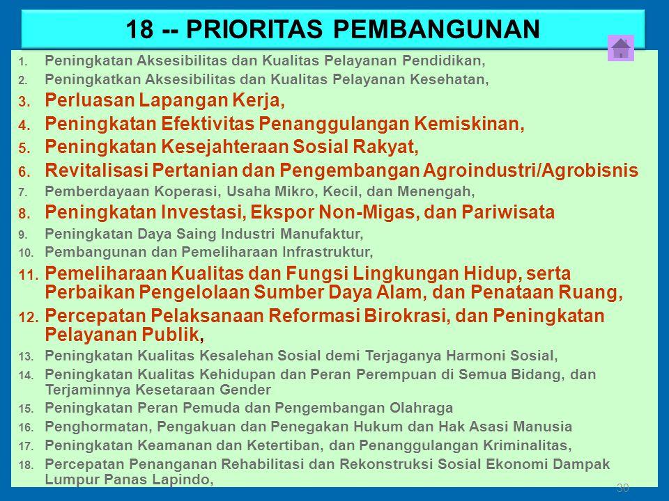 18 -- PRIORITAS PEMBANGUNAN