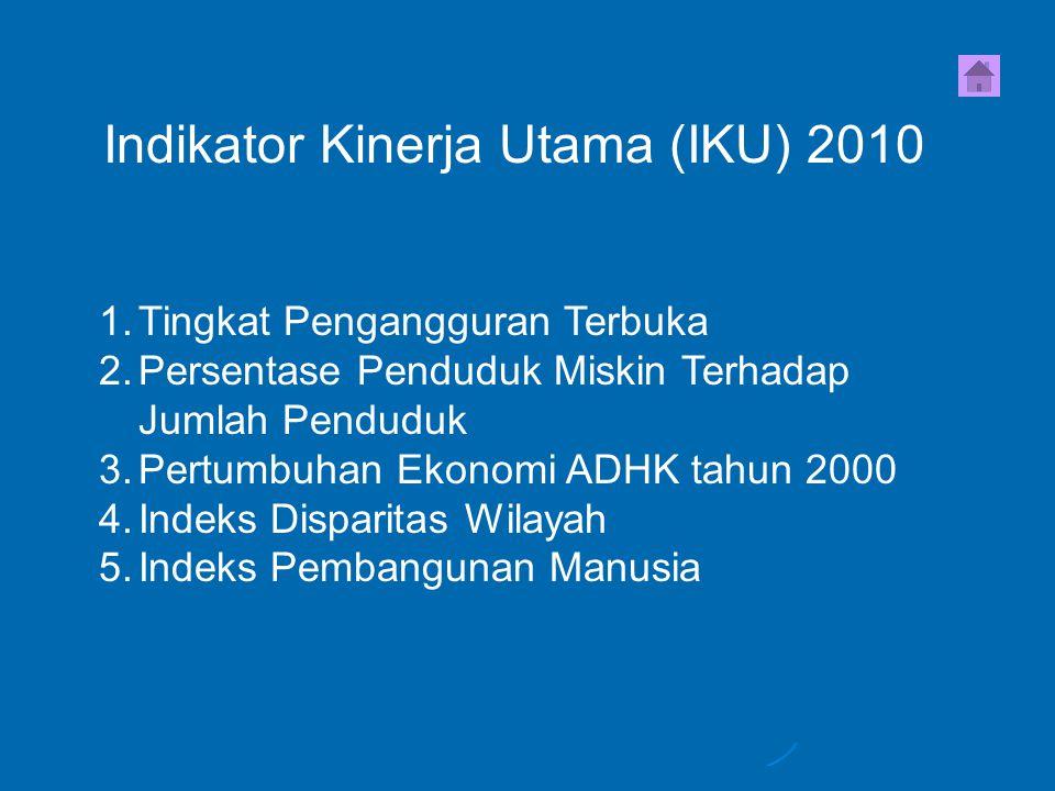 Indikator Kinerja Utama (IKU) 2010