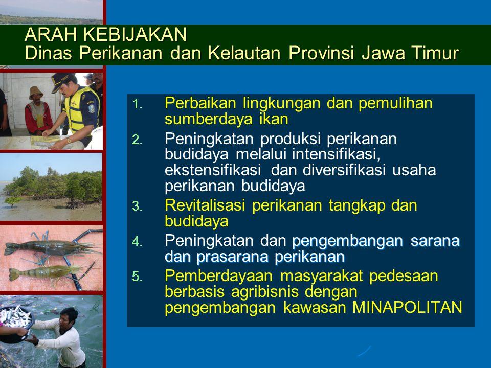 ARAH KEBIJAKAN Dinas Perikanan dan Kelautan Provinsi Jawa Timur
