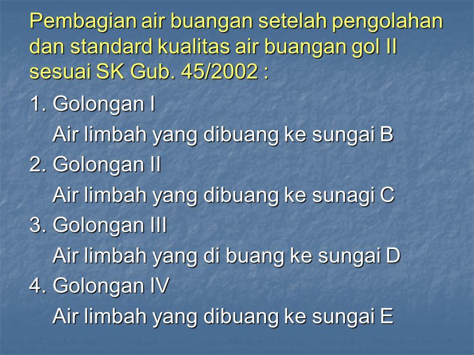 Pembagian air buangan setelah pengolahan dan standard kualitas air buangan gol II sesuai SK Gub. 45/2002 :