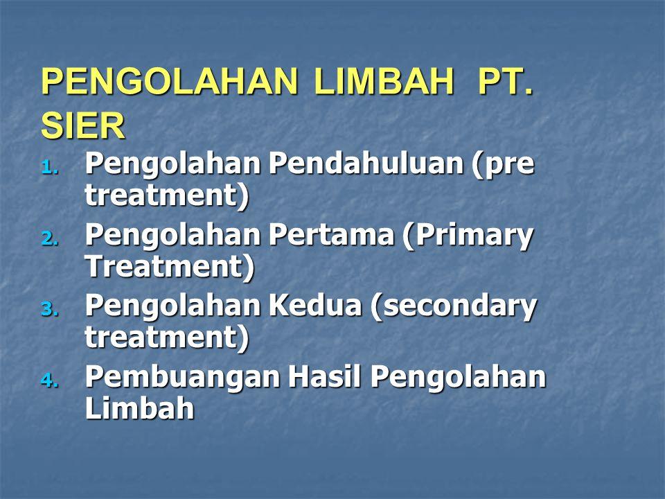 PENGOLAHAN LIMBAH PT. SIER