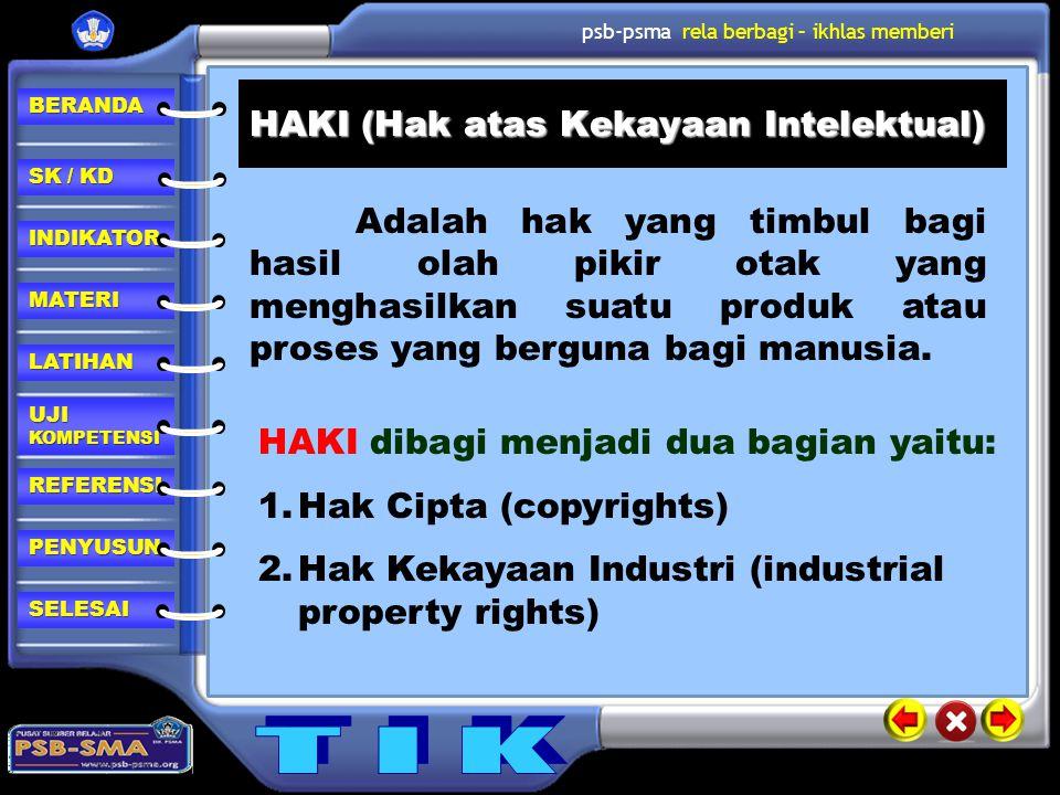 HAKI (Hak atas Kekayaan Intelektual)