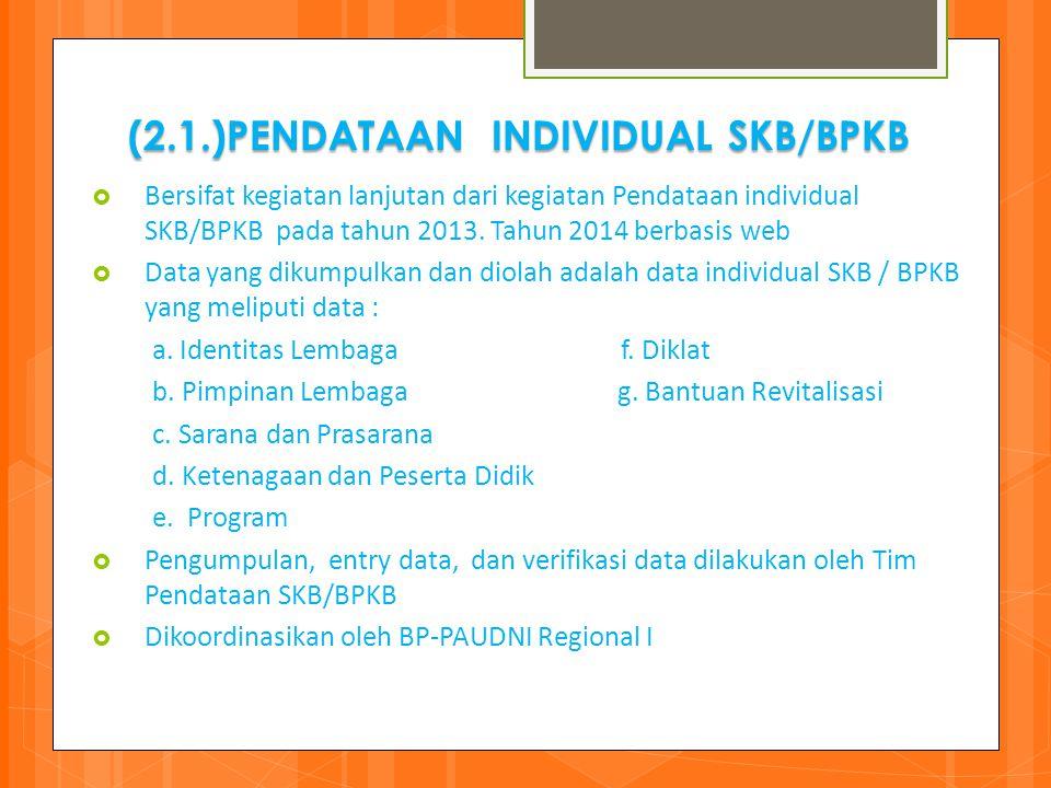 (2.1.)PENDATAAN INDIVIDUAL SKB/BPKB