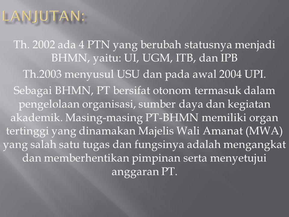 Th.2003 menyusul USU dan pada awal 2004 UPI.