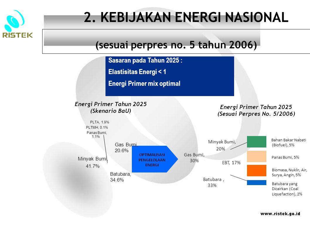 2. KEBIJAKAN ENERGI NASIONAL (sesuai perpres no. 5 tahun 2006)