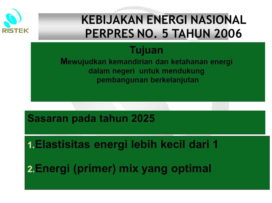 KEBIJAKAN ENERGI NASIONAL PERPRES NO. 5 TAHUN 2006