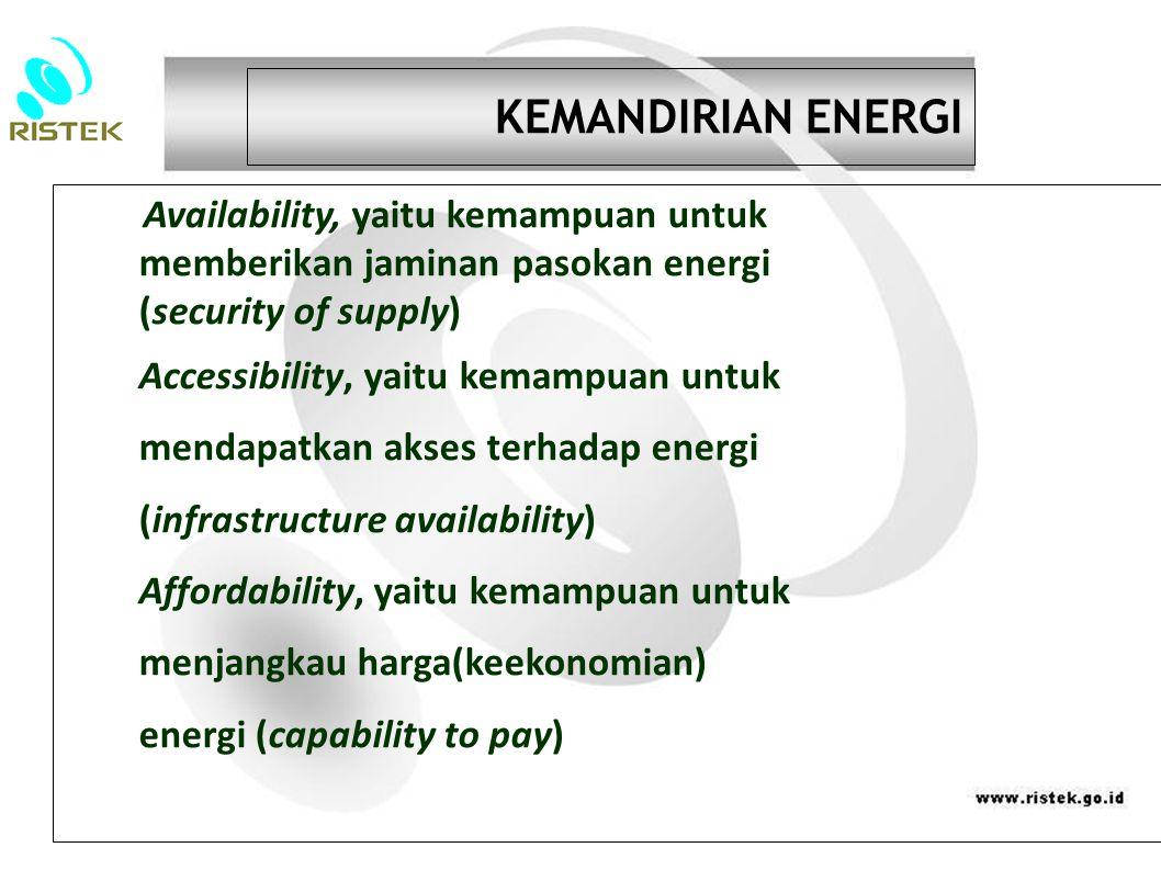 KEMANDIRIAN ENERGI memberikan jaminan pasokan energi