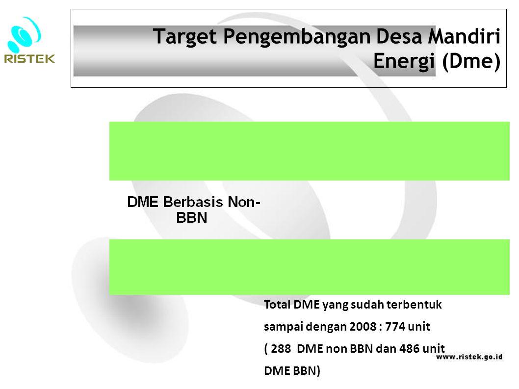 Target Pengembangan Desa Mandiri Energi (Dme)