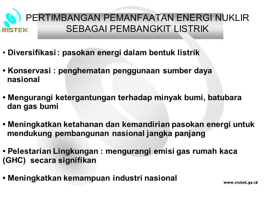 PERTIMBANGAN PEMANFAATAN ENERGI NUKLIR SEBAGAI PEMBANGKIT LISTRIK
