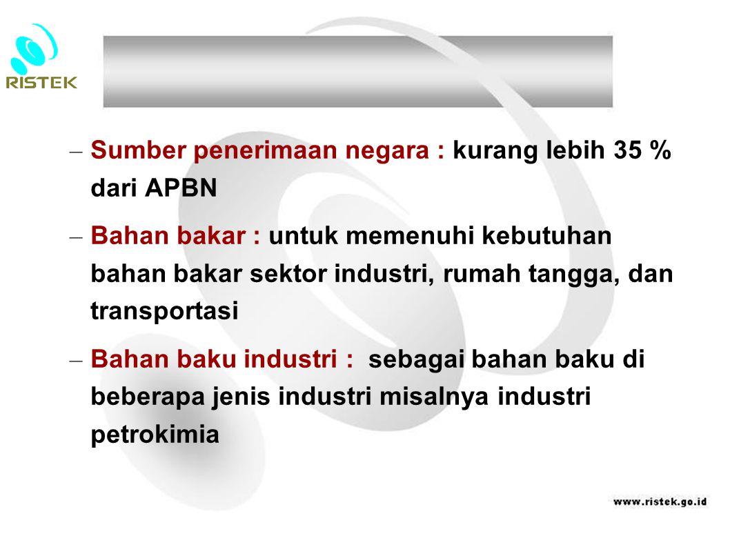 Sumber penerimaan negara : kurang lebih 35 % dari APBN