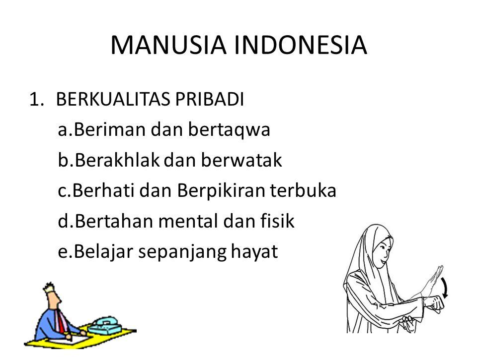 MANUSIA INDONESIA BERKUALITAS PRIBADI a.Beriman dan bertaqwa