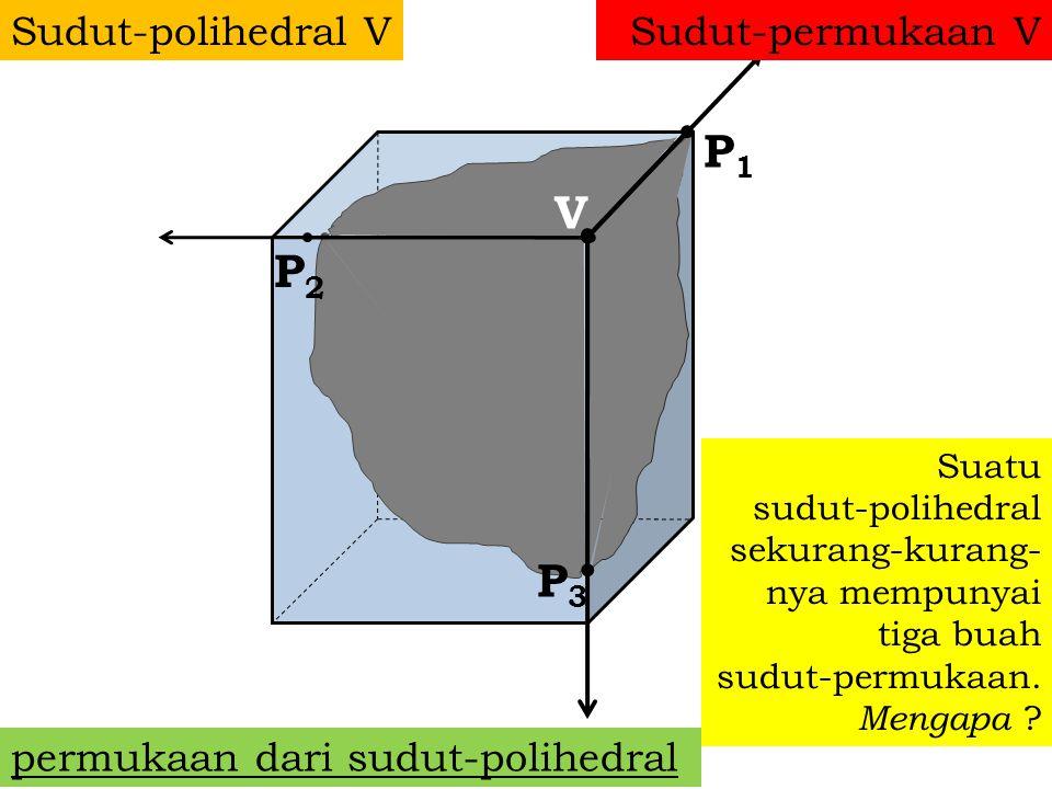 P1 V P2 P3 Sudut-polihedral V Sudut-permukaan V