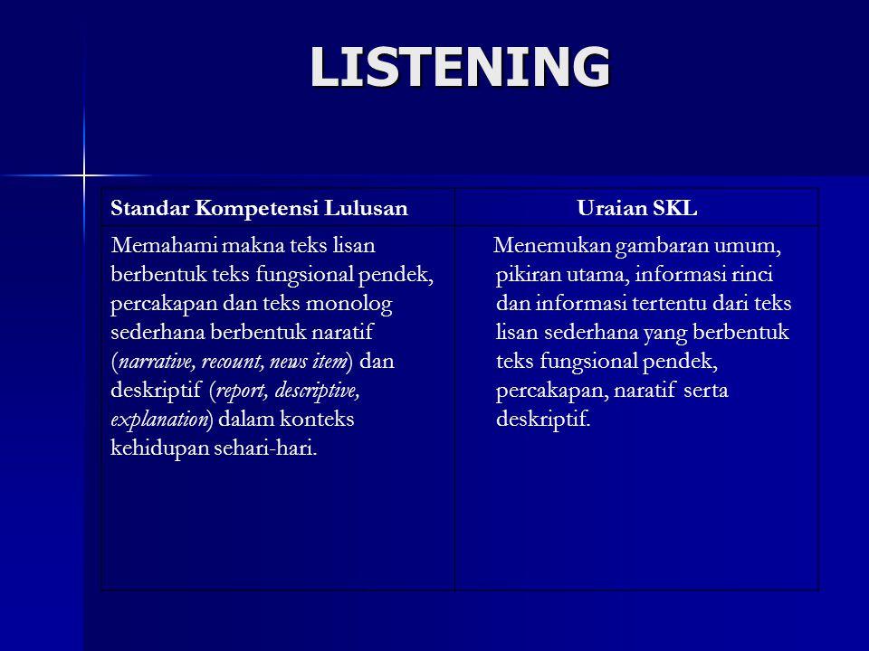 LISTENING Standar Kompetensi Lulusan Uraian SKL