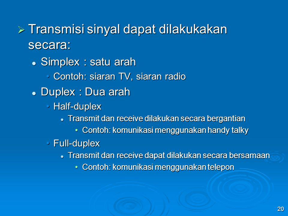 Transmisi sinyal dapat dilakukakan secara: