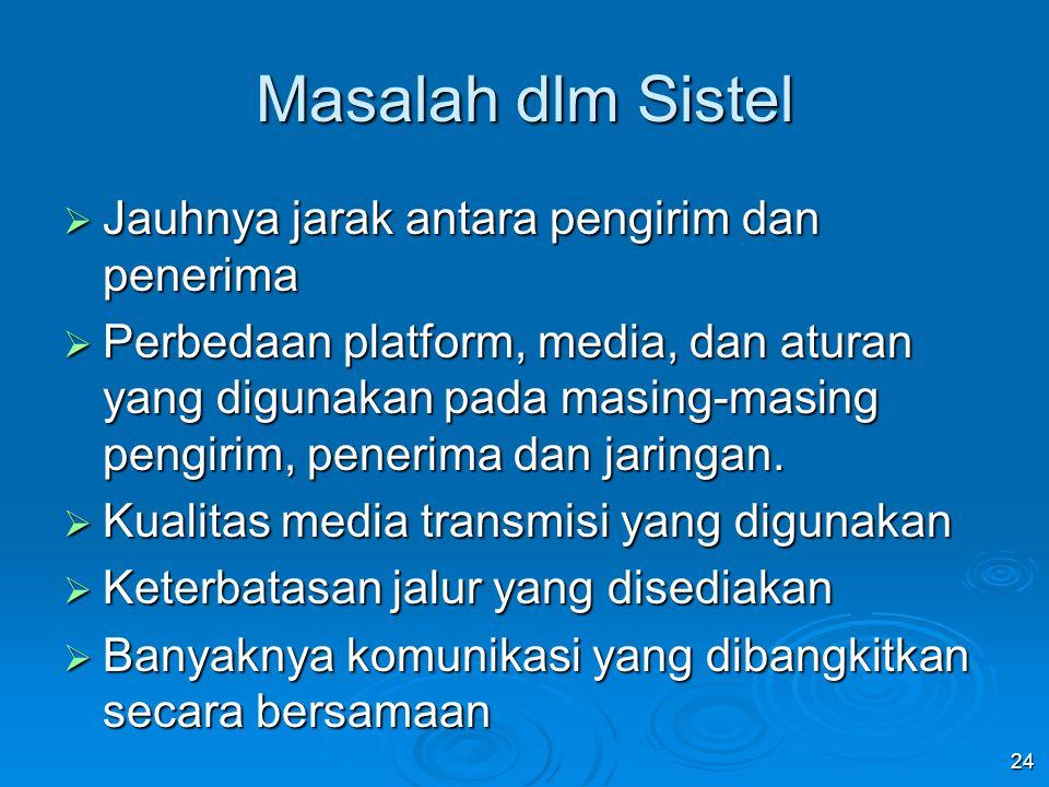 Masalah dlm Sistel Jauhnya jarak antara pengirim dan penerima