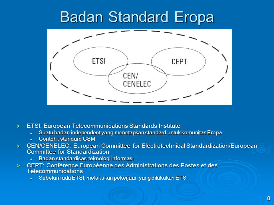 Badan Standard Eropa ETSI: European Telecommunications Standards Institute. Suatu badan independent yang menetapkan standard untuk komunitas Eropa.