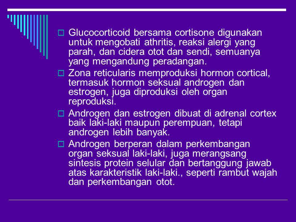 Glucocorticoid bersama cortisone digunakan untuk mengobati athritis, reaksi alergi yang parah, dan cidera otot dan sendi, semuanya yang mengandung peradangan.
