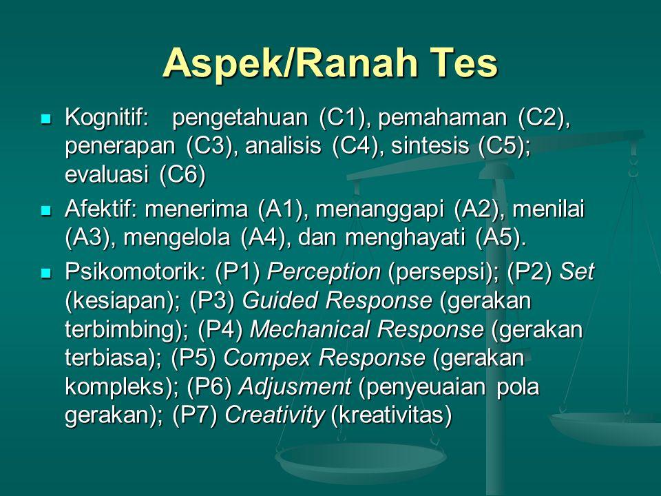 Aspek/Ranah Tes Kognitif: pengetahuan (C1), pemahaman (C2), penerapan (C3), analisis (C4), sintesis (C5); evaluasi (C6)