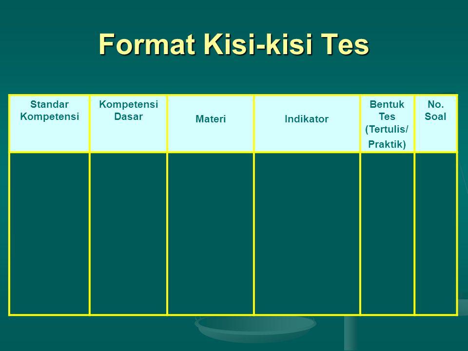 Format Kisi-kisi Tes Standar Kompetensi Kompetensi Dasar Materi