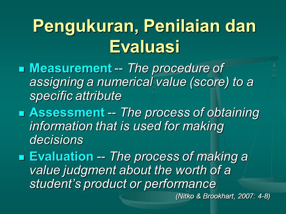 Pengukuran, Penilaian dan Evaluasi