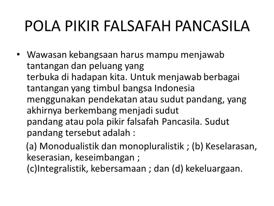 POLA PIKIR FALSAFAH PANCASILA