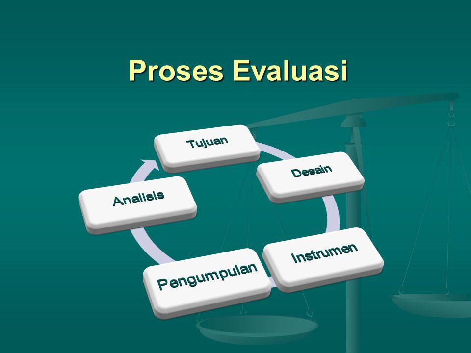 Proses Evaluasi Tujuan Desain Instrumen Pengumpulan Analisis