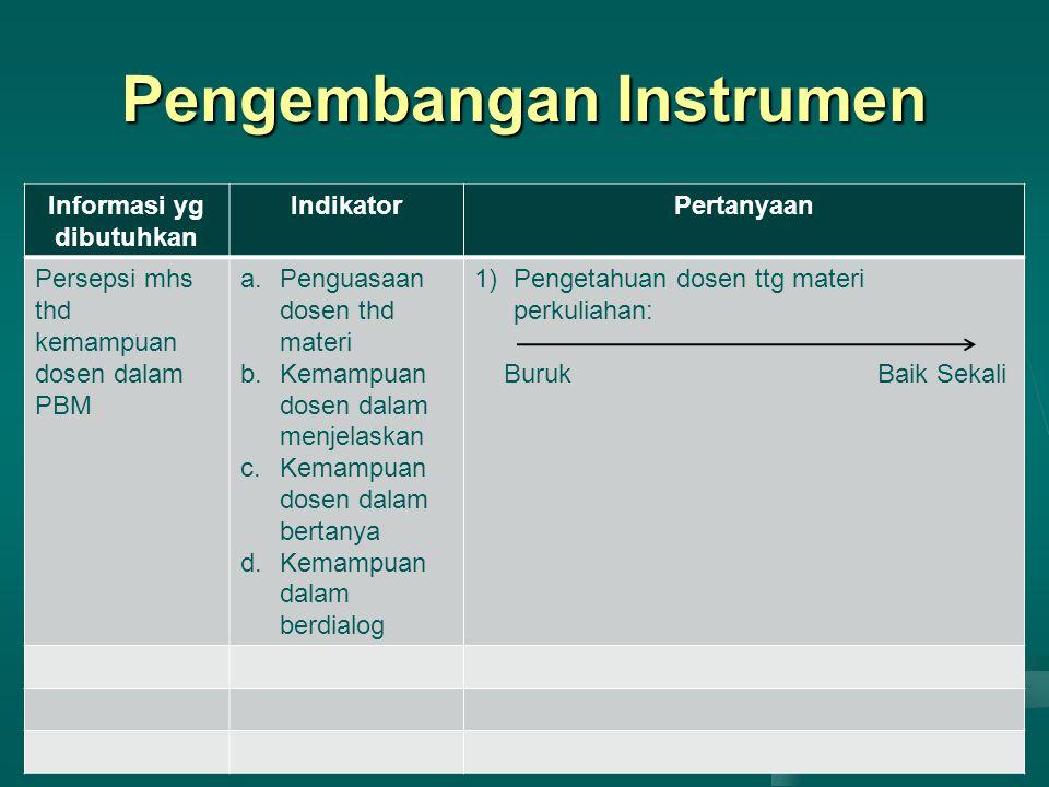 Pengembangan Instrumen
