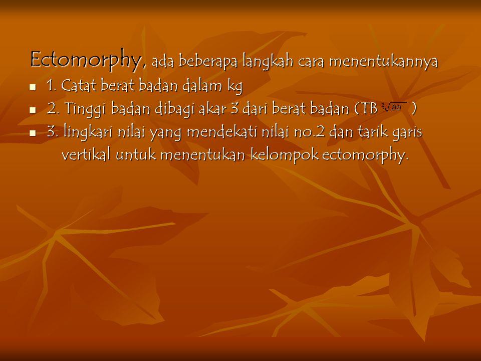 Ectomorphy, ada beberapa langkah cara menentukannya