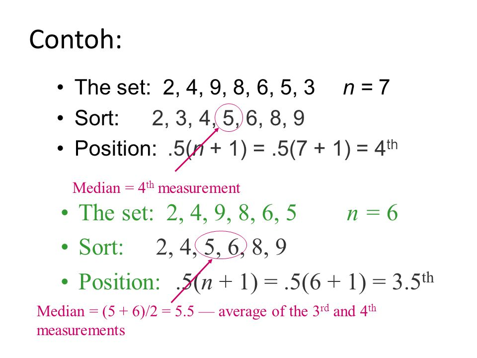 Contoh: The set: 2, 4, 9, 8, 6, 5 n = 6 Sort: 2, 4, 5, 6, 8, 9