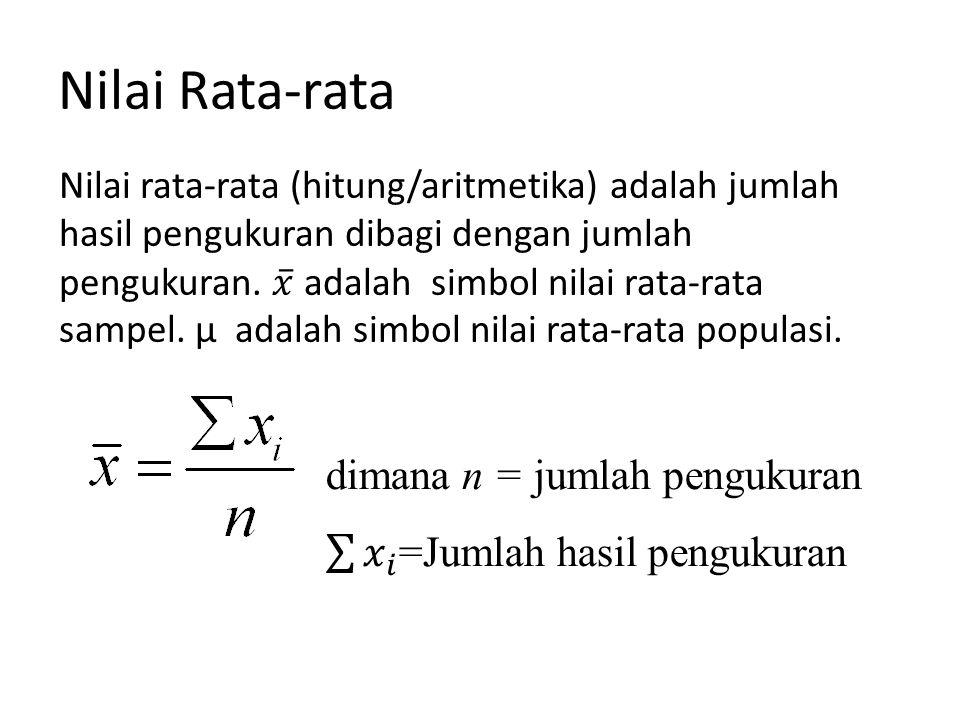 Nilai Rata-rata dimana n = jumlah pengukuran