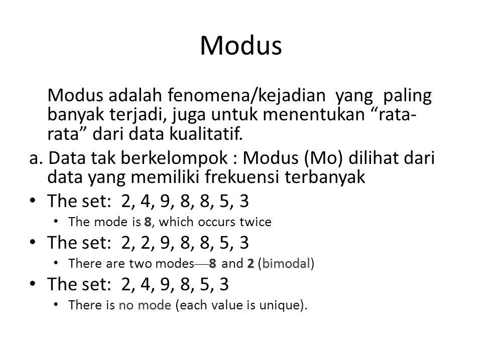 Modus Modus adalah fenomena/kejadian yang paling banyak terjadi, juga untuk menentukan rata-rata dari data kualitatif.