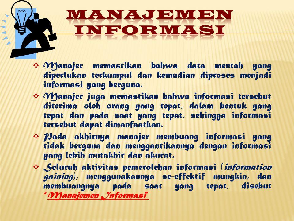 Manajemen Informasi Manajer memastikan bahwa data mentah yang diperlukan terkumpul dan kemudian diproses menjadi informasi yang berguna.