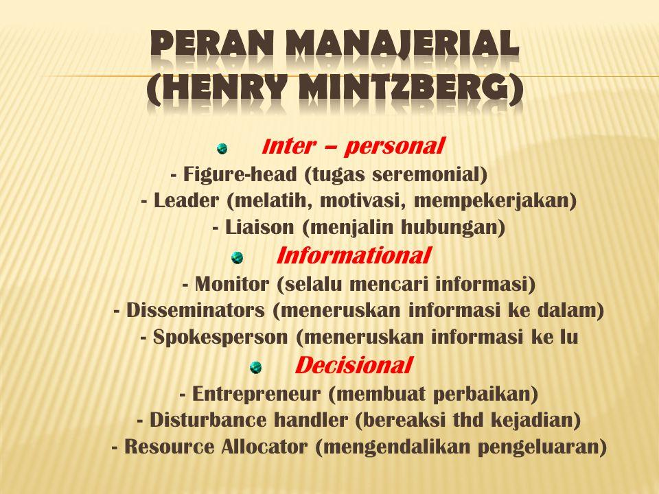 Peran Manajerial (Henry Mintzberg)