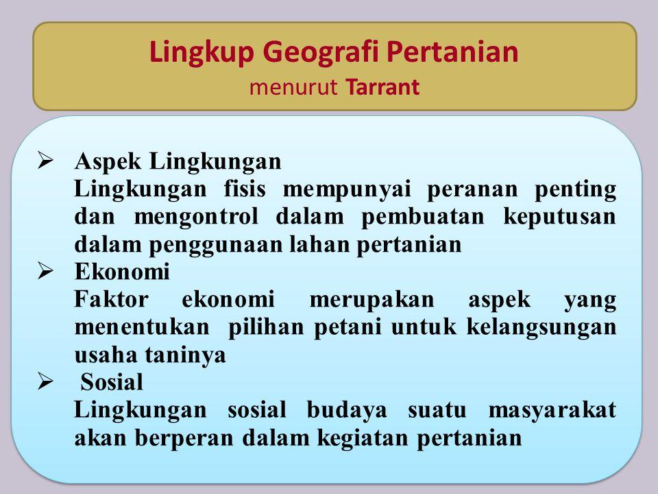 Lingkup Geografi Pertanian
