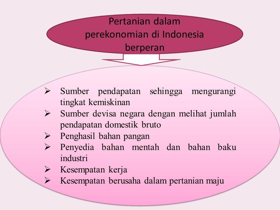 Pertanian dalam perekonomian di Indonesia berperan