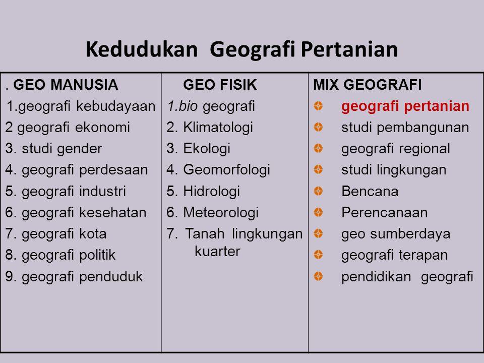 Kedudukan Geografi Pertanian