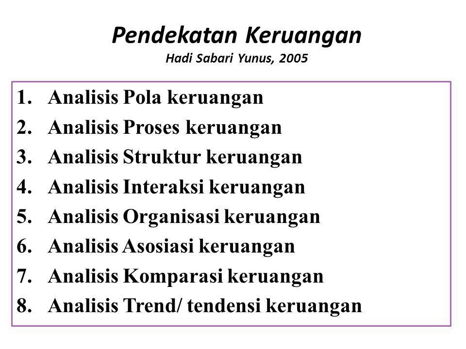 Pendekatan Keruangan Hadi Sabari Yunus, 2005