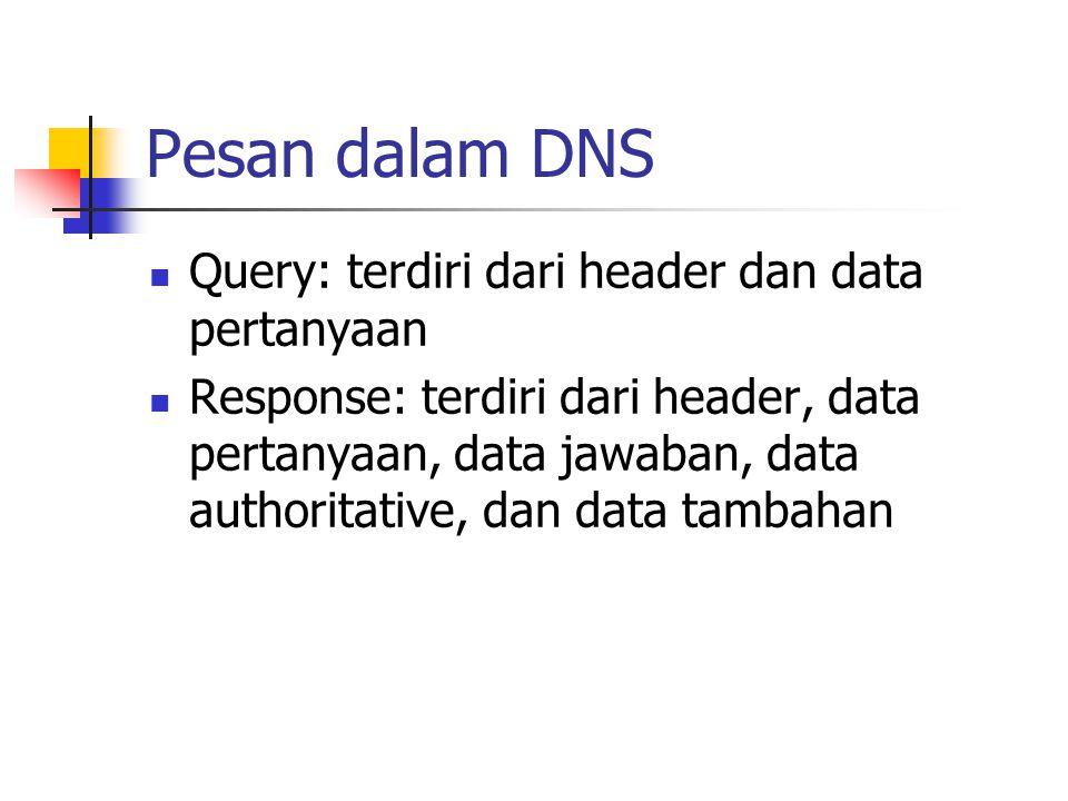 Pesan dalam DNS Query: terdiri dari header dan data pertanyaan