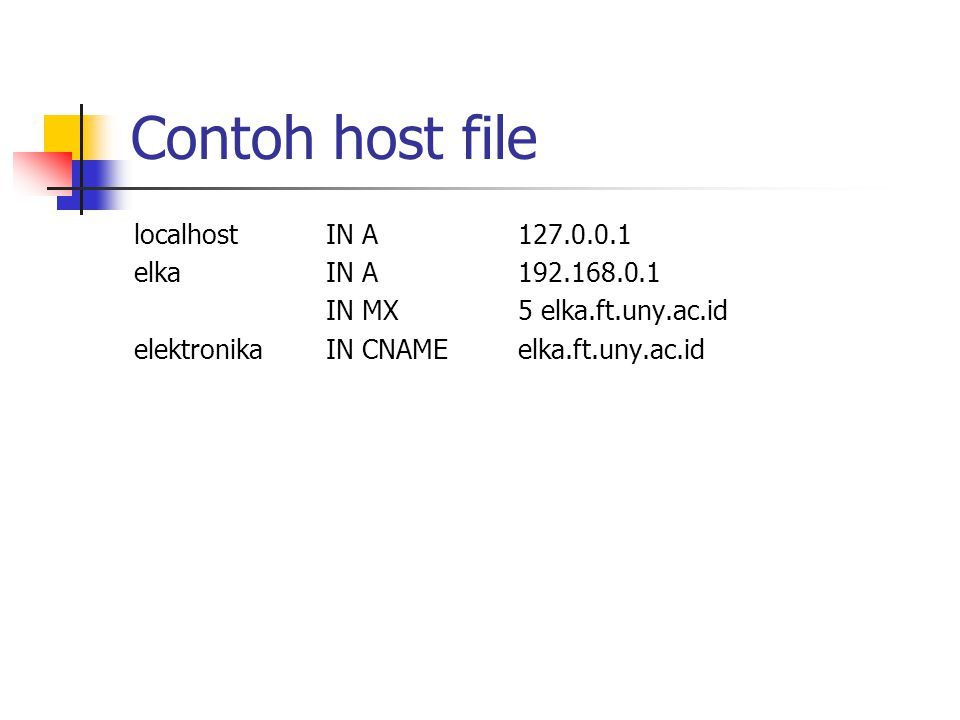 Contoh host file localhost IN A 127.0.0.1 elka IN A 192.168.0.1