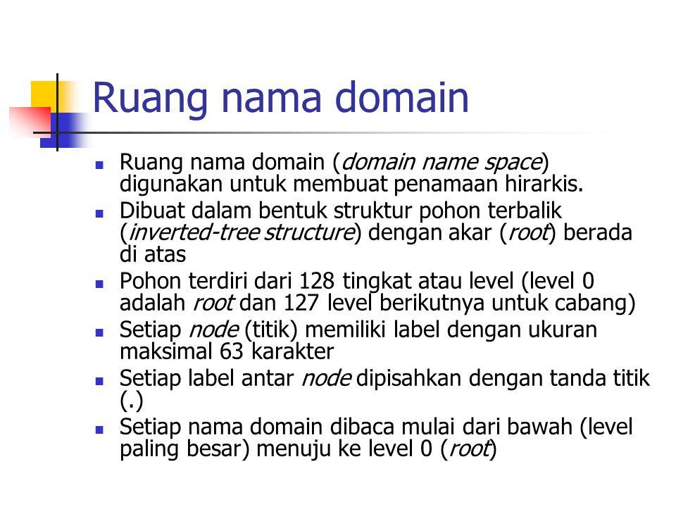 Ruang nama domain Ruang nama domain (domain name space) digunakan untuk membuat penamaan hirarkis.
