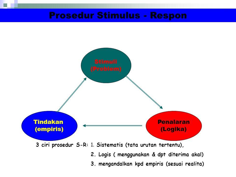 Prosedur Stimulus - Respon