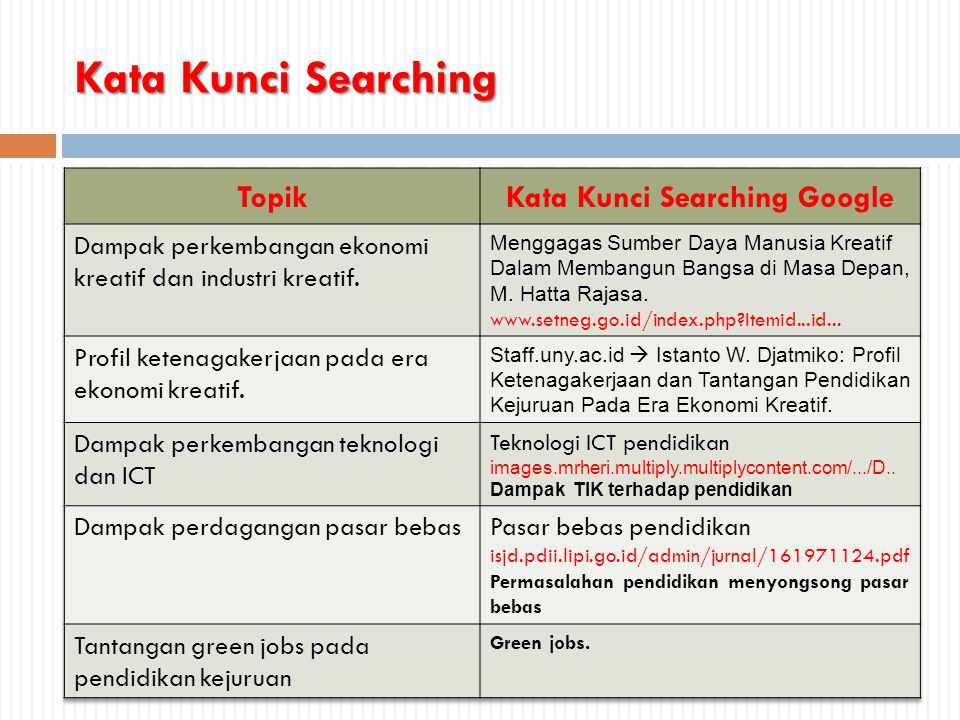 Kata Kunci Searching Google