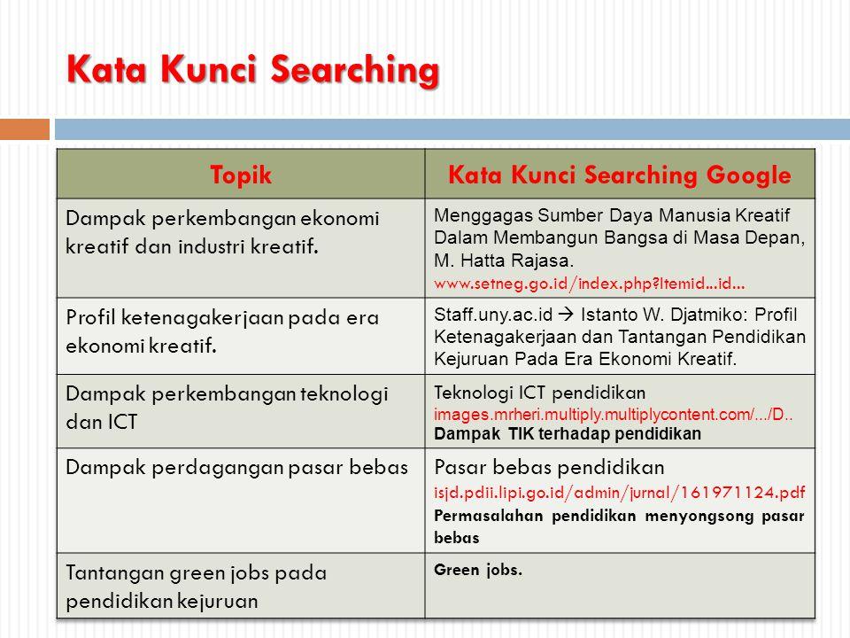 Kata Kunci Searching Google