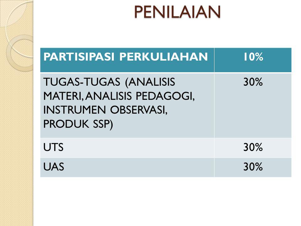 PENILAIAN PARTISIPASI PERKULIAHAN 10%
