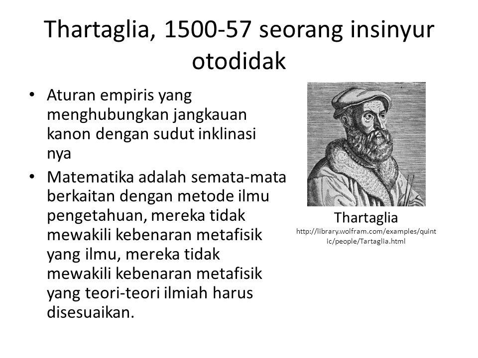 Thartaglia, 1500-57 seorang insinyur otodidak